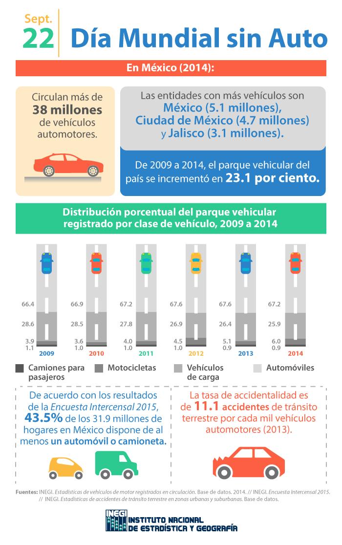 infografia-22-sep-dia-sin-auto